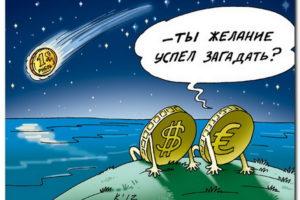 падіння рубля